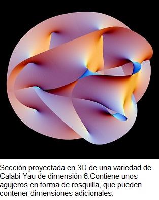 Resultat d'imatges de Donde están las 11 dimensiones de la teoría de cuerdas