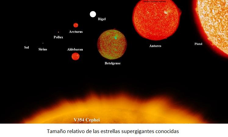 tamaño relativo de las estrellas