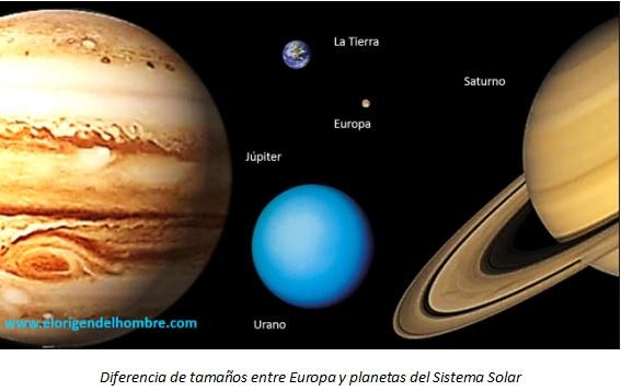 Hay Vida En Europa El Satélite De Jupiter