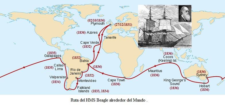 Ruta del Beagle