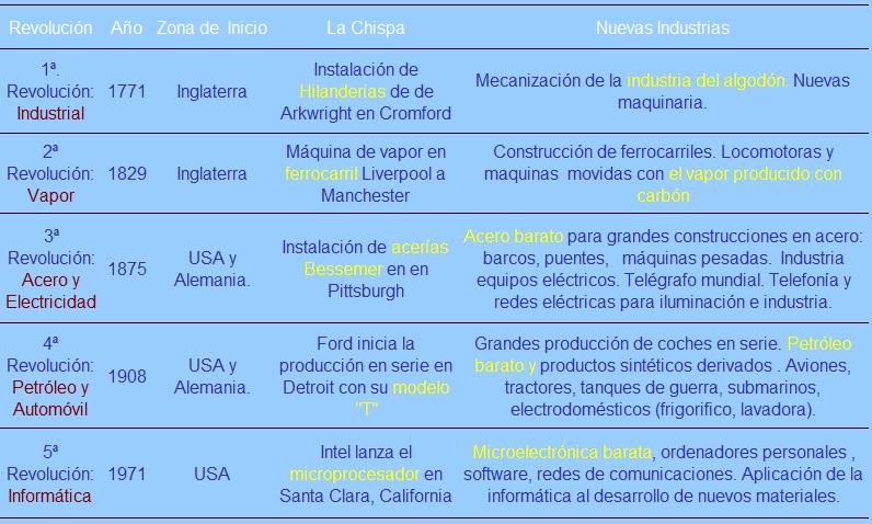 Acontecimientos importantes de la revolucion mexicana yahoo dating 4