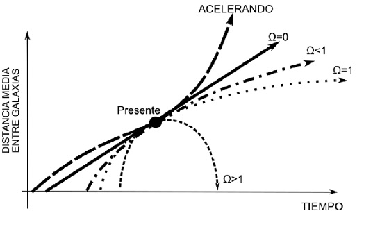 Densidad Crítica : Blog de Emilio Silvera V.